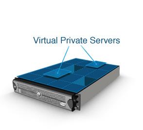 VPS - Virtual Private Server Hosting
